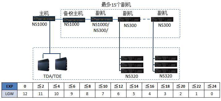 NS1000CN_pic2