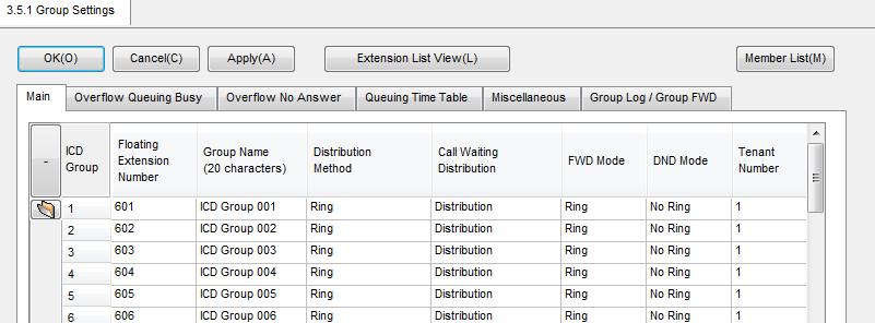 松下KX-TDA200外接话务员,3-5-1设置连接外接优伦或者领域话务员方法